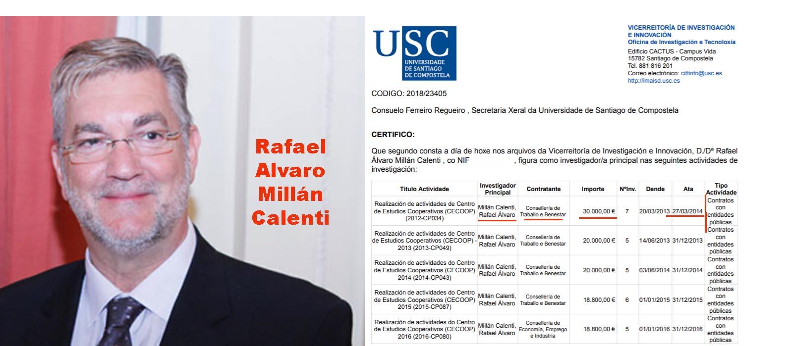 Que conocimientos éticos y de medicamentos tiene Rafael Álvaro ...